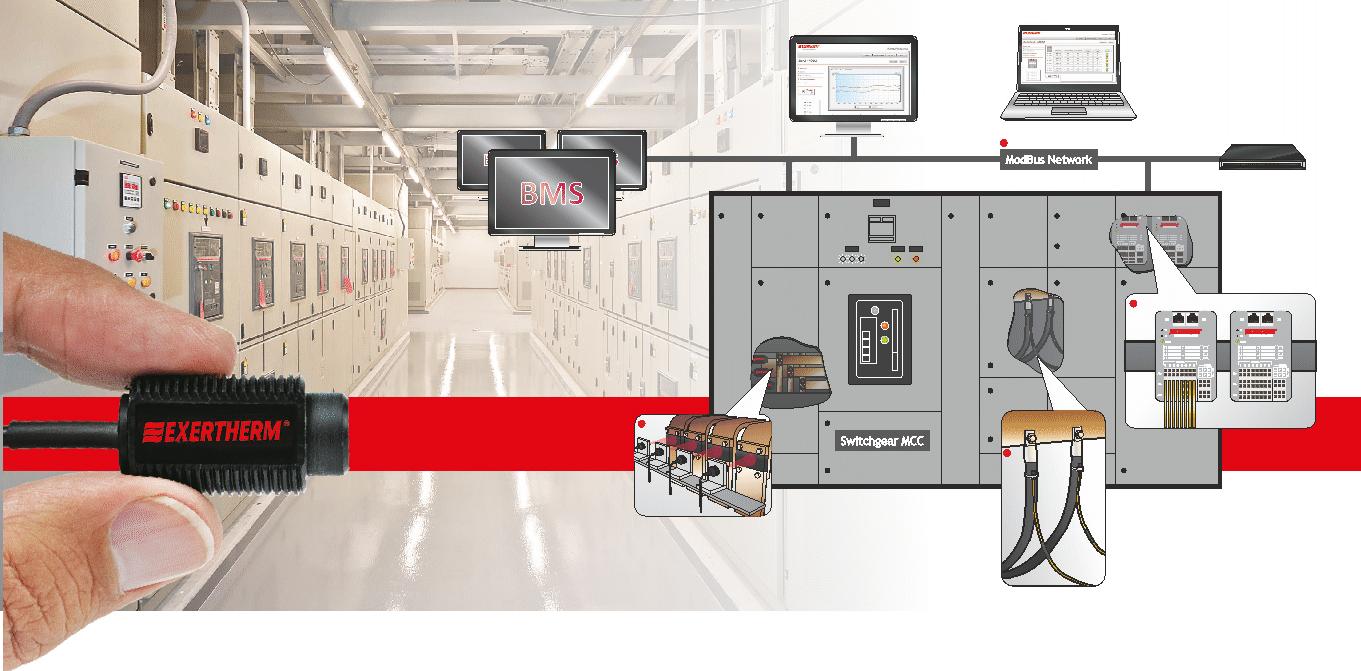 24/7-  Температурный мониторинг шинных соединений в распределительных шкафах среднего и низкого напряжения